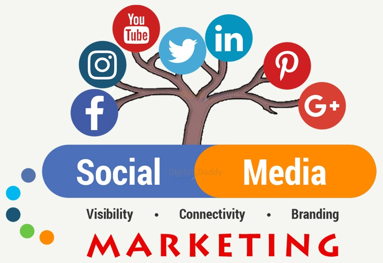 Social Media Marketing: Definition, Tips, Tools and Platforms