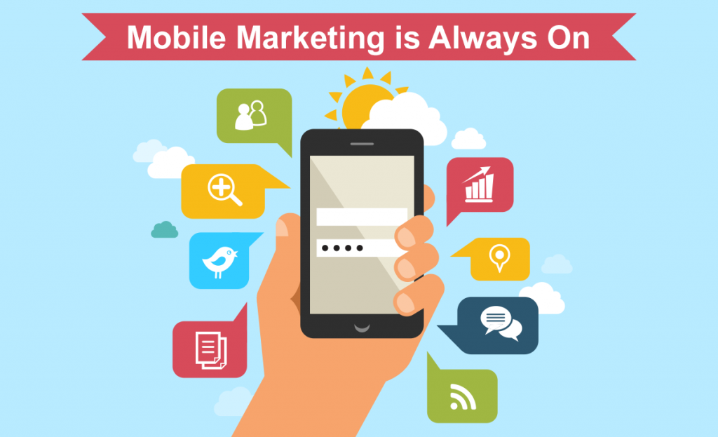 Mobile Marketing: Definition, Basics, Guide, and Benefits
