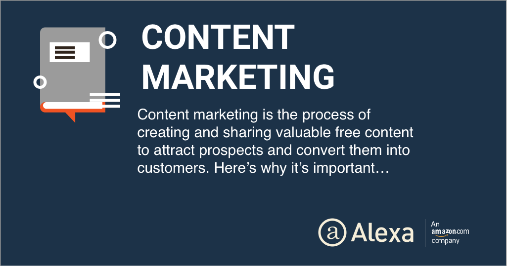 Why Content Marketing is Important in Digital Marketing